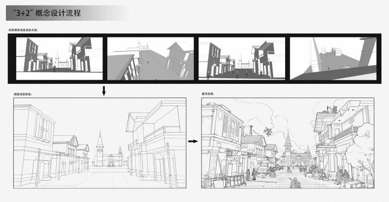 概念设计公开课配图3